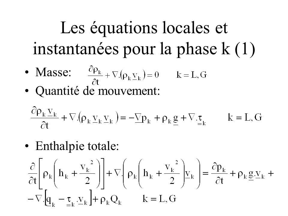 Les équations locales et instantanées pour la phase k (1)