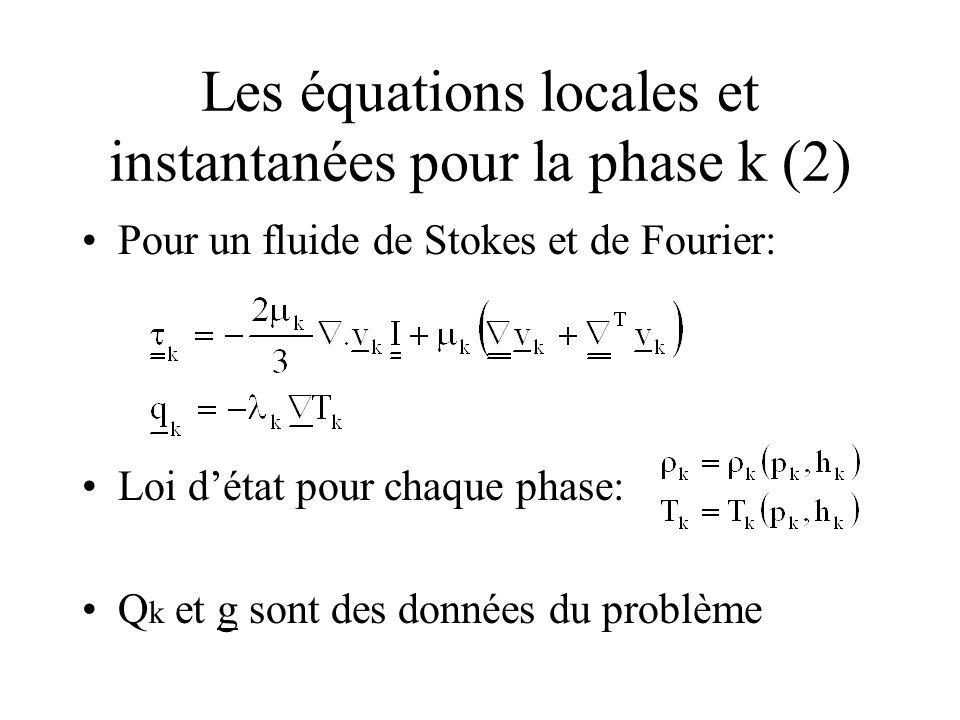 Les équations locales et instantanées pour la phase k (2)