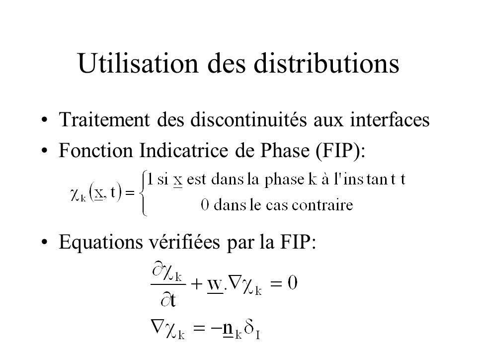 Utilisation des distributions