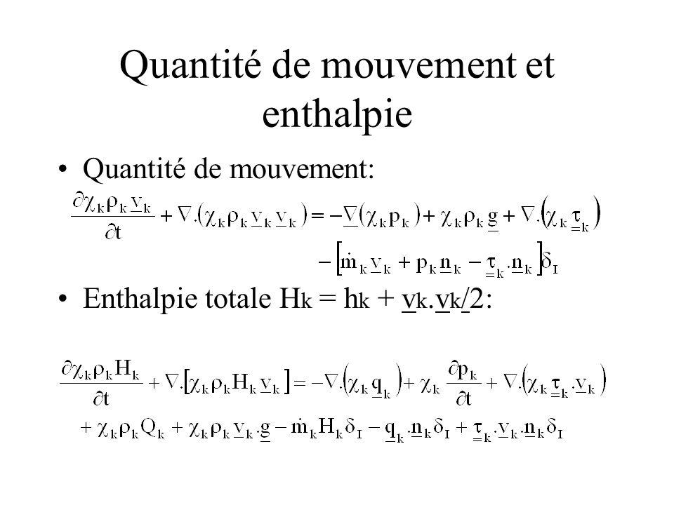 Quantité de mouvement et enthalpie