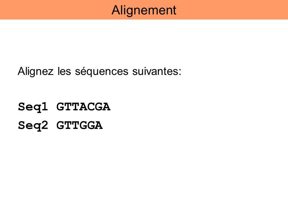 Alignement Alignez les séquences suivantes: Seq1 GTTACGA Seq2 GTTGGA