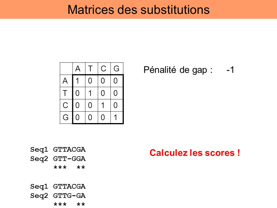 Matrices des substitutions
