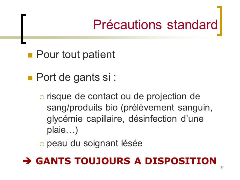 Précautions standard Pour tout patient Port de gants si :