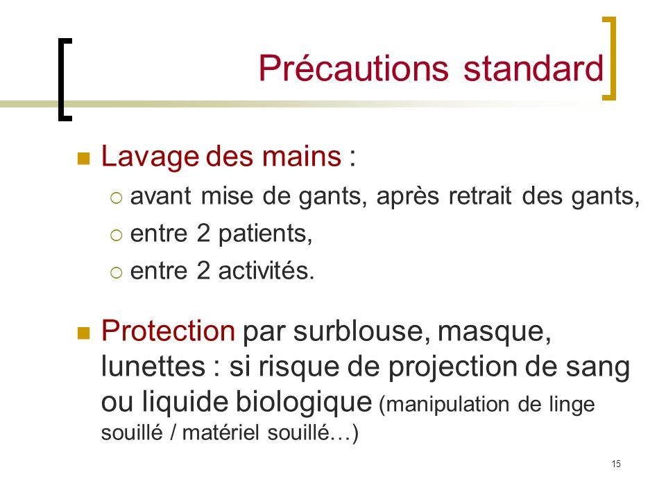 Précautions standard Lavage des mains :