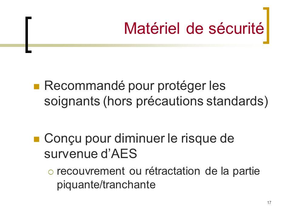 Matériel de sécurité Recommandé pour protéger les soignants (hors précautions standards) Conçu pour diminuer le risque de survenue d'AES.