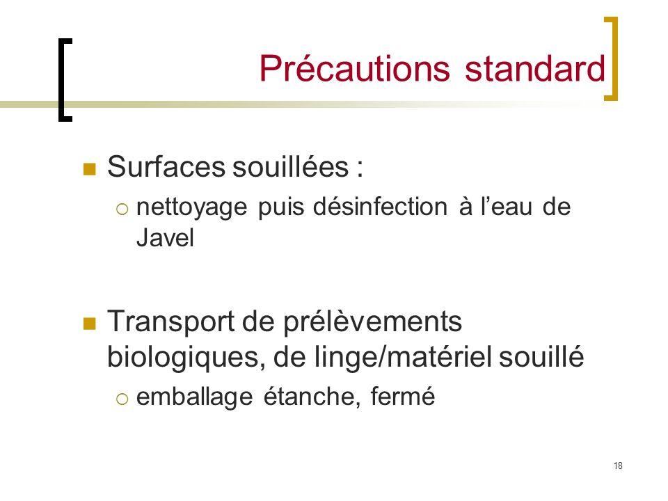 Précautions standard Surfaces souillées :