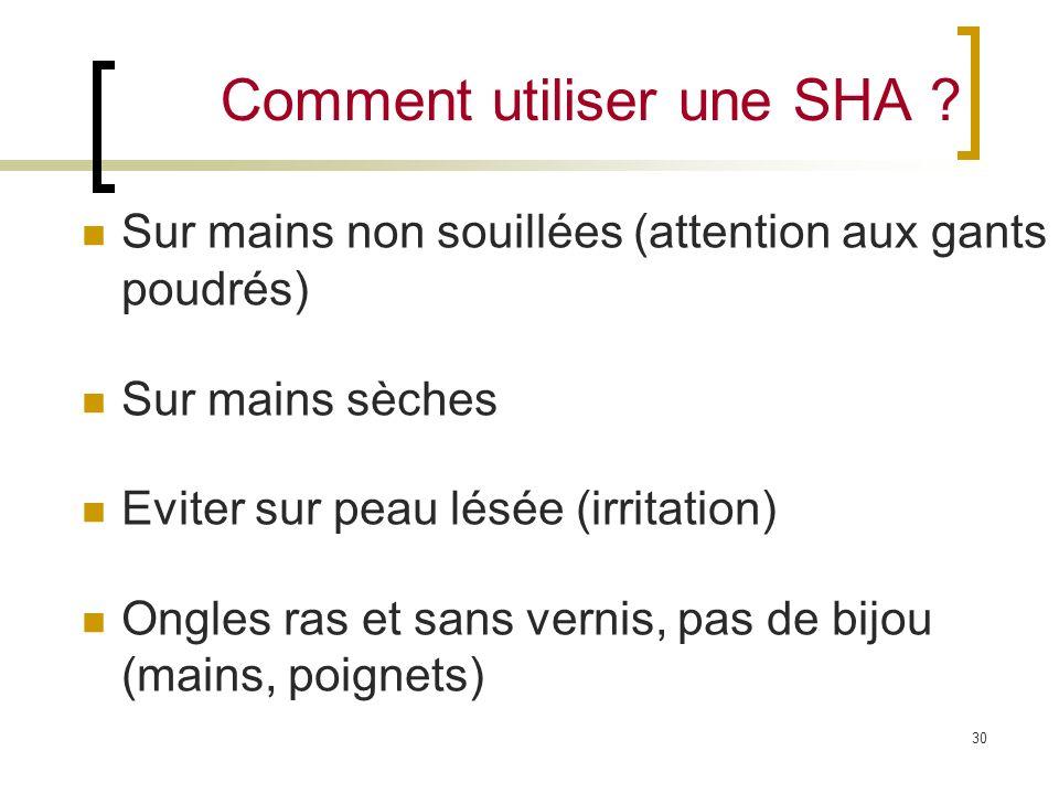 Comment utiliser une SHA