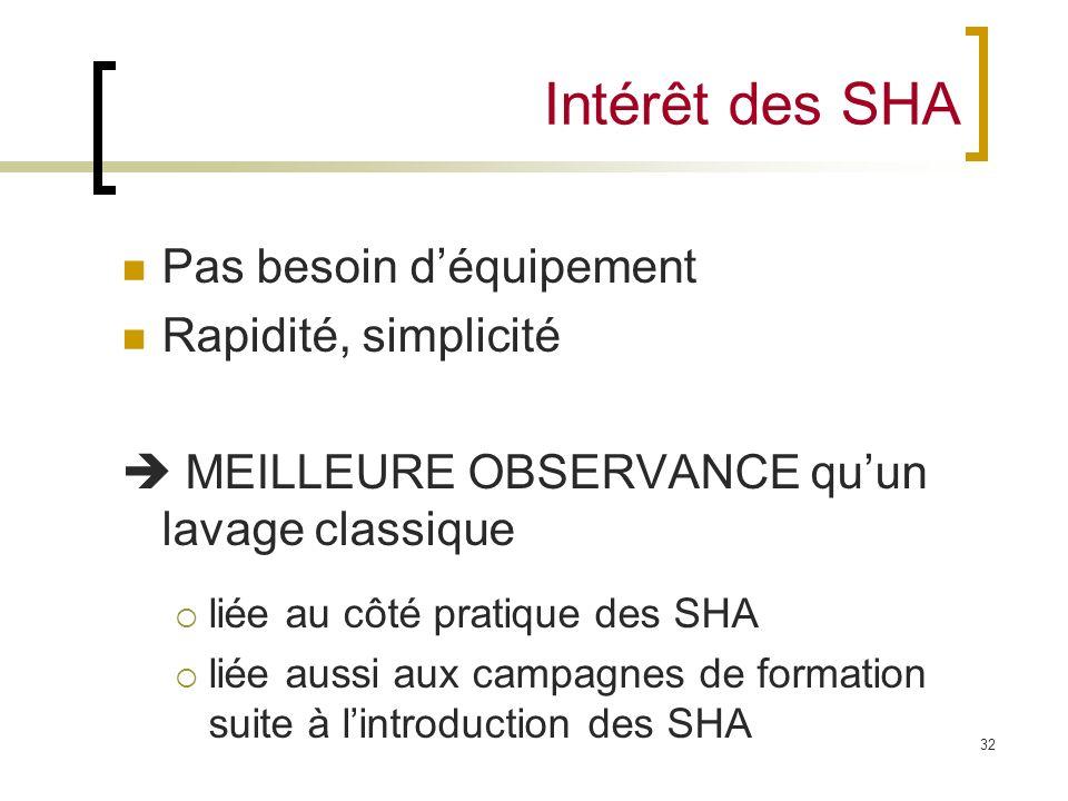 Intérêt des SHA Pas besoin d'équipement Rapidité, simplicité