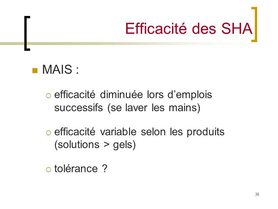 Efficacité des SHA MAIS :