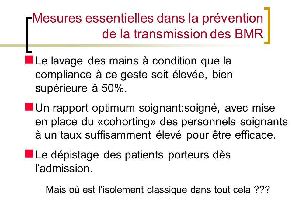 Mesures essentielles dans la prévention de la transmission des BMR