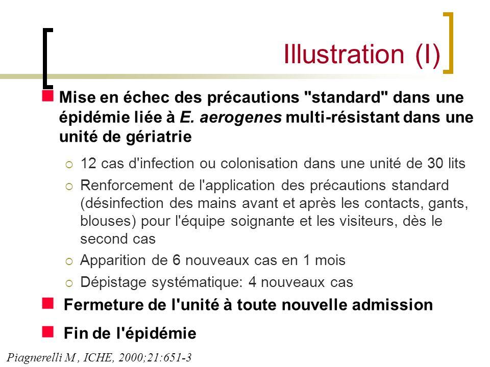 Illustration (I) Mise en échec des précautions standard dans une épidémie liée à E. aerogenes multi-résistant dans une unité de gériatrie.
