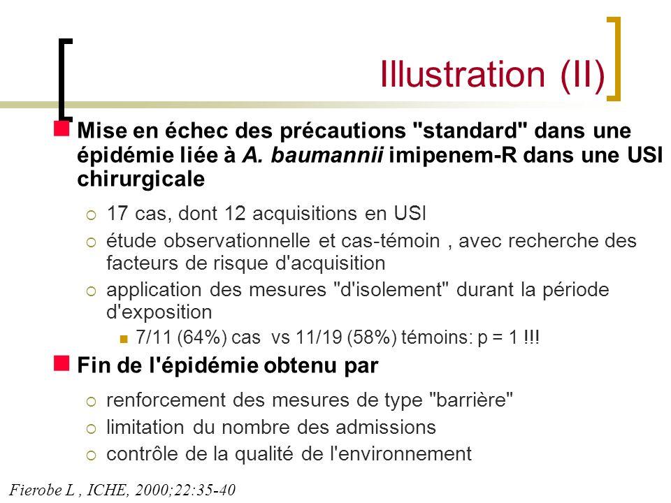 Illustration (II) Mise en échec des précautions standard dans une épidémie liée à A. baumannii imipenem-R dans une USI chirurgicale.