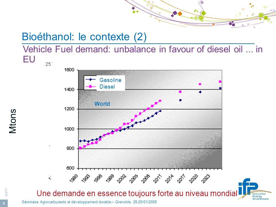 Bioéthanol: le contexte (2)