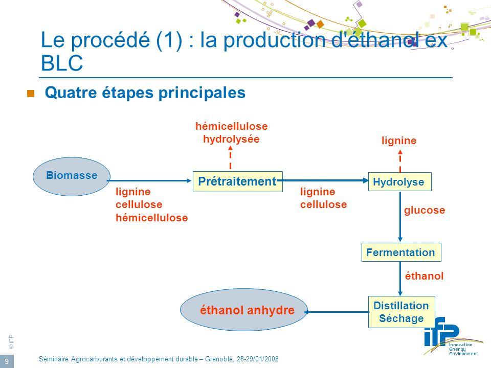 Le procédé (1) : la production d éthanol ex BLC