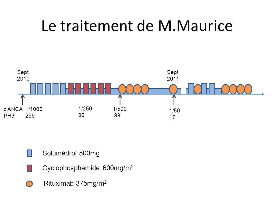 Le traitement de M.Maurice