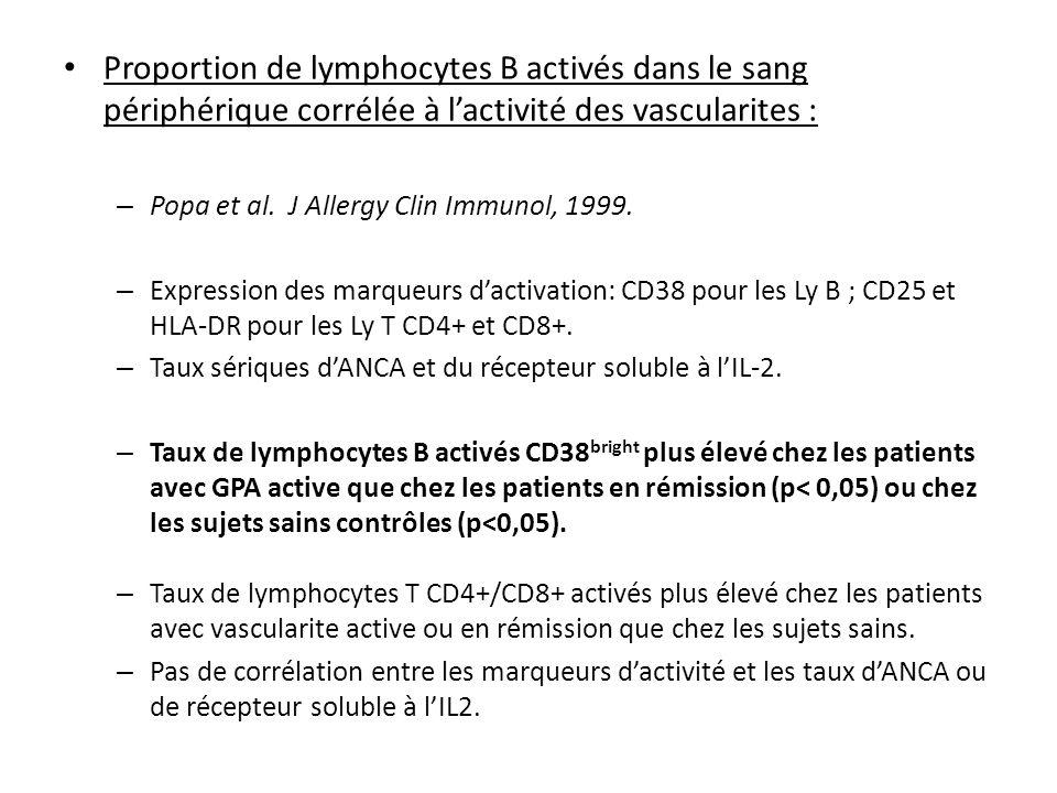 Proportion de lymphocytes B activés dans le sang périphérique corrélée à l'activité des vascularites :