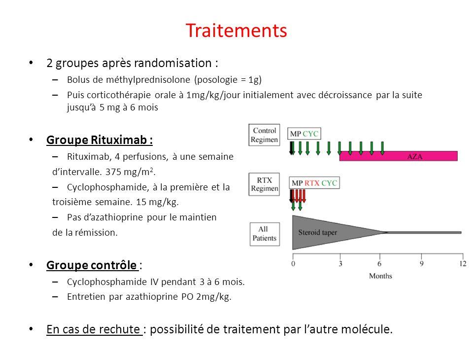 Traitements 2 groupes après randomisation : Groupe Rituximab :