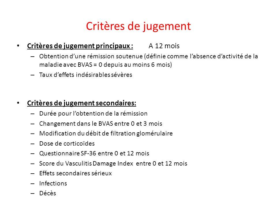 Critères de jugement Critères de jugement principaux : A 12 mois