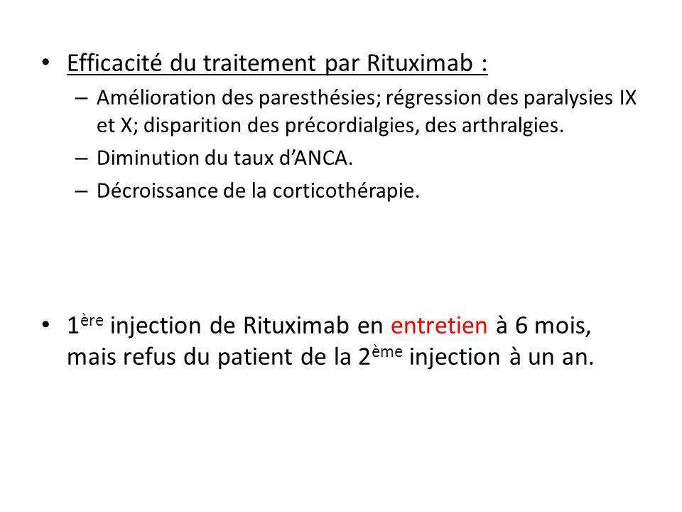 Efficacité du traitement par Rituximab :