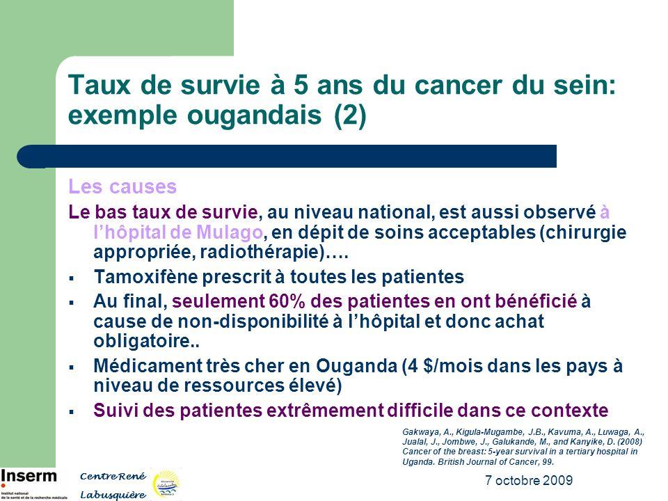 Taux de survie à 5 ans du cancer du sein: exemple ougandais (2)