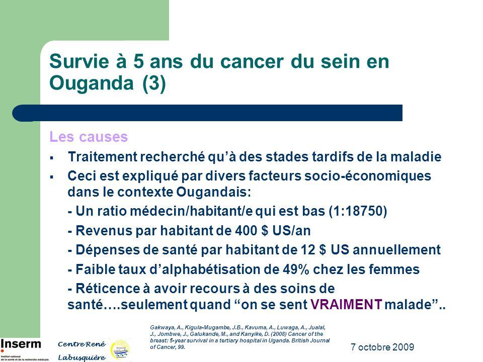 Survie à 5 ans du cancer du sein en Ouganda (3)