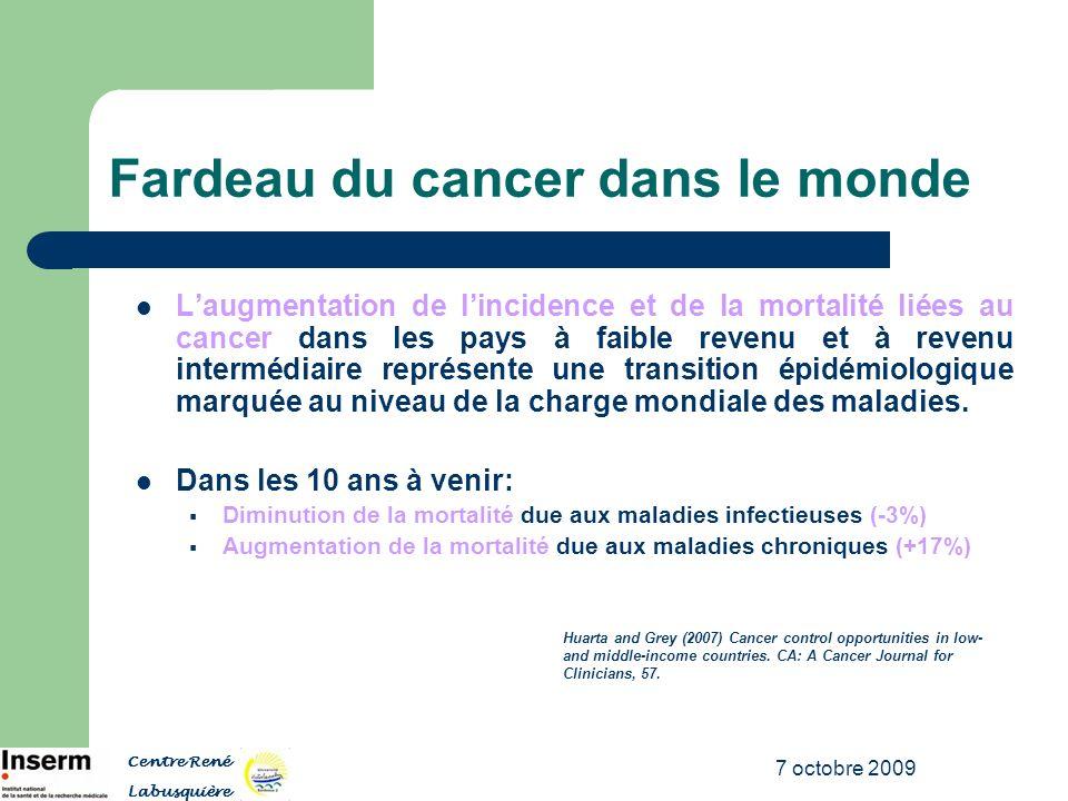 Fardeau du cancer dans le monde