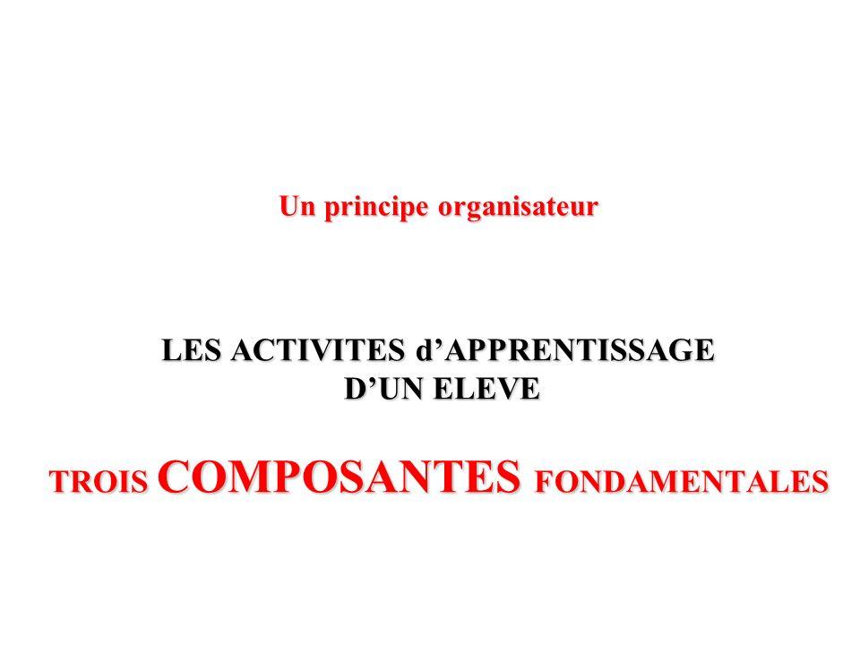 Un principe organisateur LES ACTIVITES d'APPRENTISSAGE D'UN ELEVE TROIS COMPOSANTES FONDAMENTALES