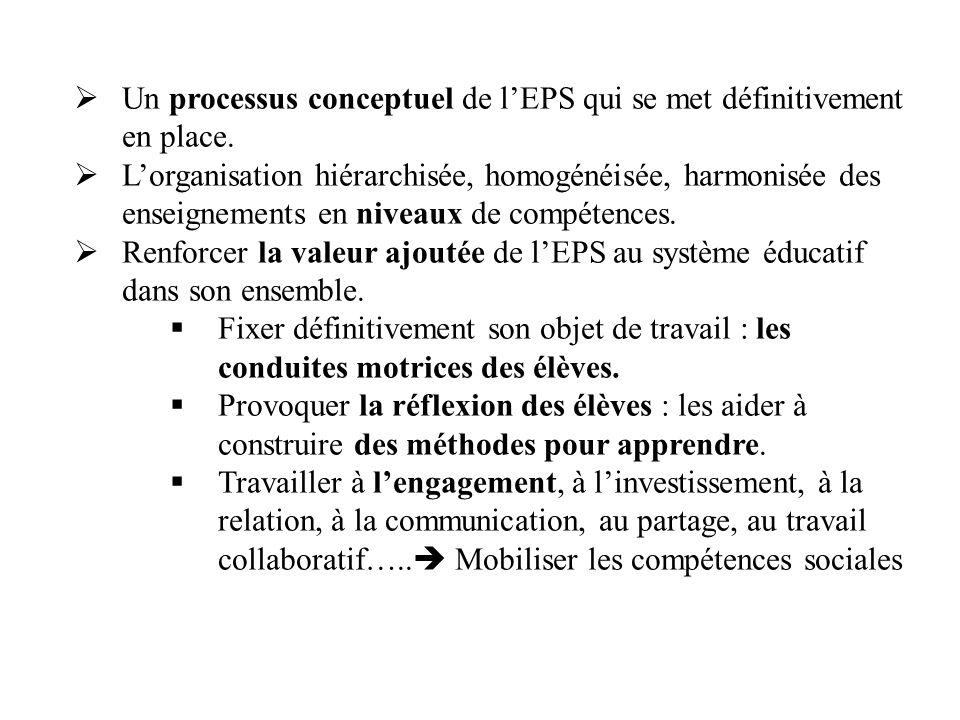 Un processus conceptuel de l'EPS qui se met définitivement en place.