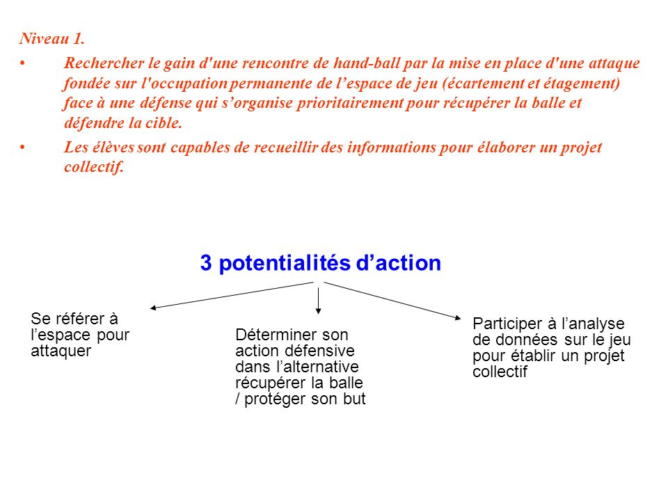 3 potentialités d'action