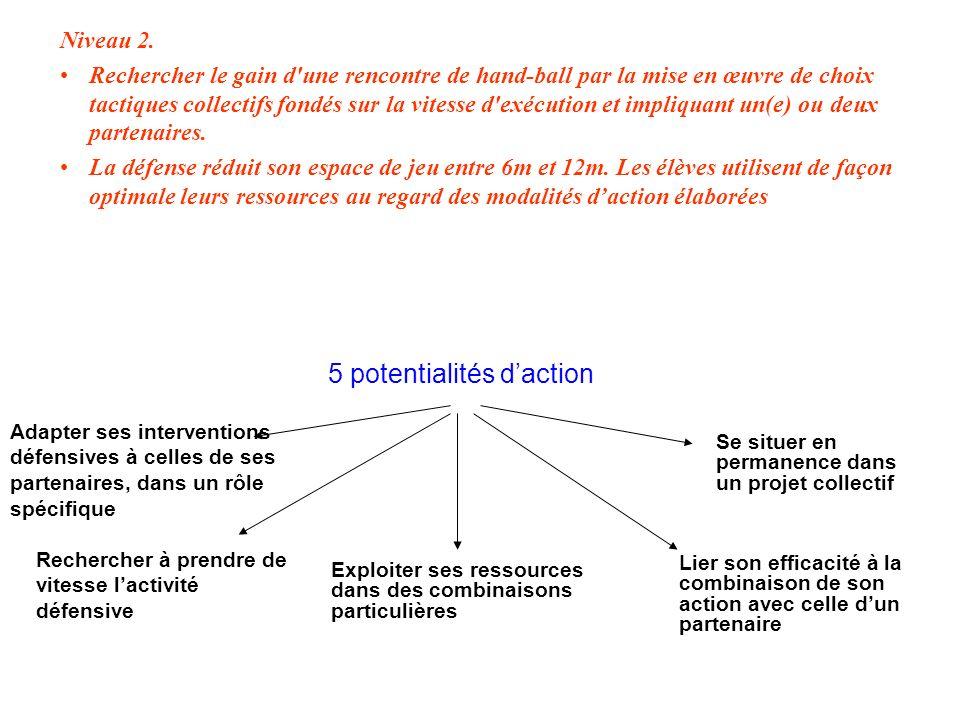 5 potentialités d'action