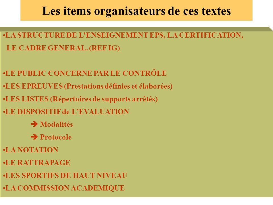 Les items organisateurs de ces textes