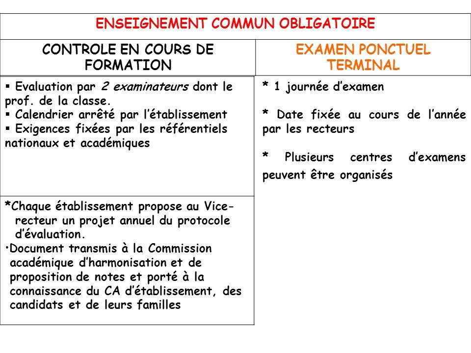 ENSEIGNEMENT COMMUN OBLIGATOIRE CONTROLE EN COURS DE FORMATION