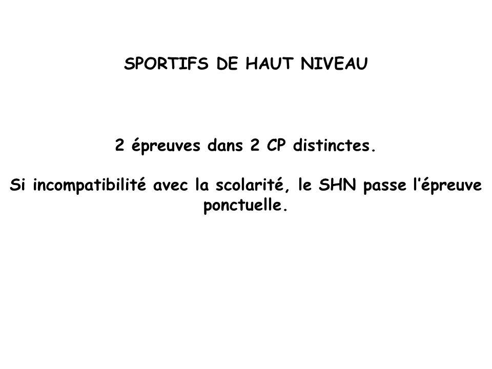 SPORTIFS DE HAUT NIVEAU