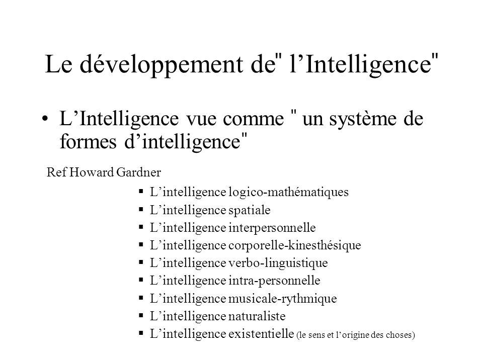 Le développement de ̎ l'Intelligence ̎