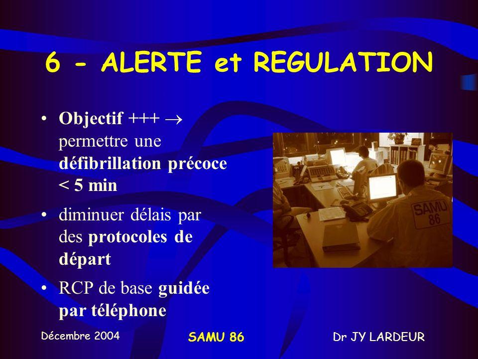 6 - ALERTE et REGULATION Objectif +++  permettre une défibrillation précoce < 5 min. diminuer délais par des protocoles de départ.