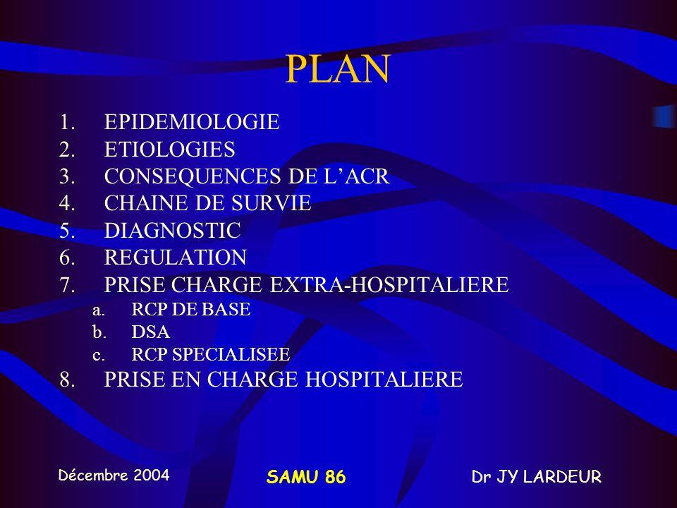 PLAN EPIDEMIOLOGIE ETIOLOGIES CONSEQUENCES DE L'ACR CHAINE DE SURVIE