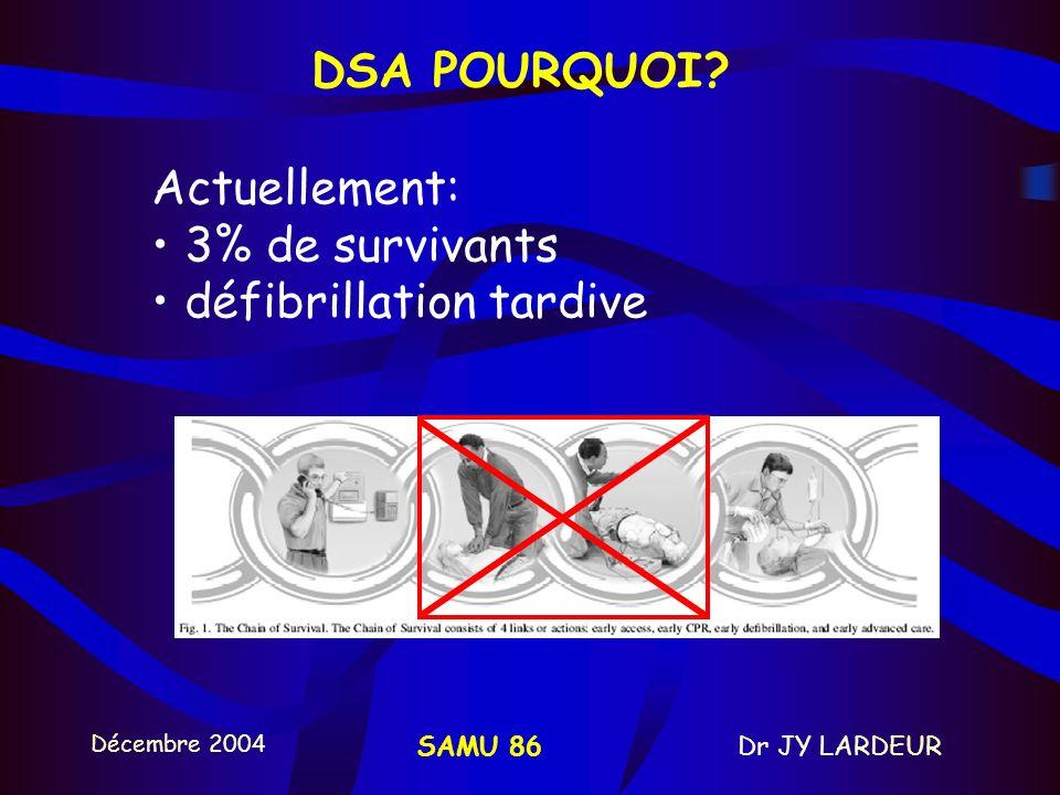 DSA POURQUOI Actuellement: 3% de survivants défibrillation tardive