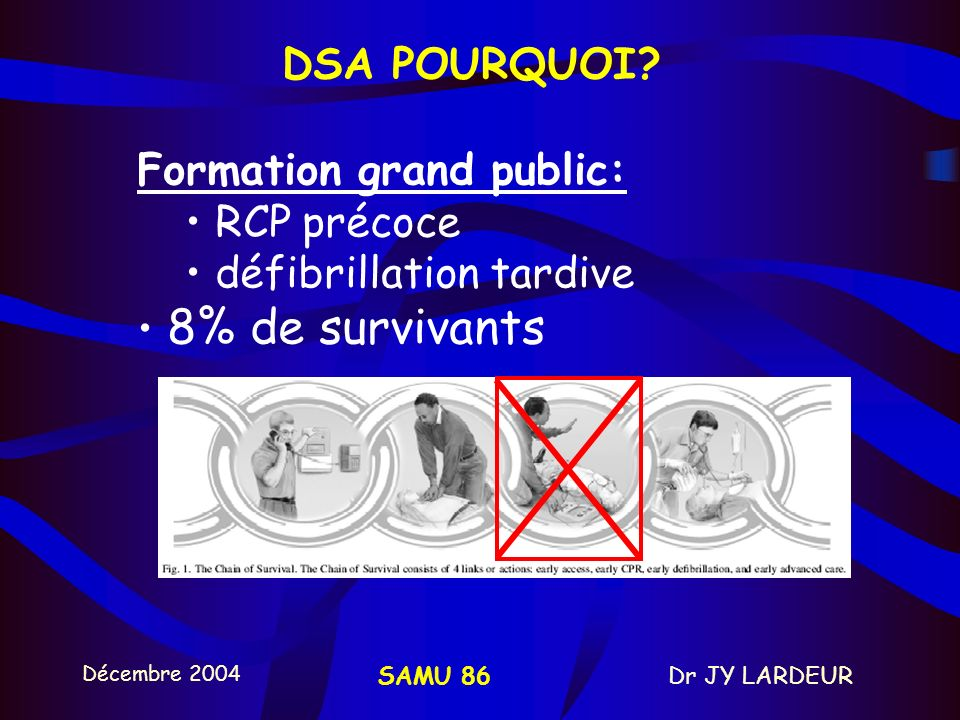 DSA POURQUOI Formation grand public: RCP précoce défibrillation tardive 8% de survivants