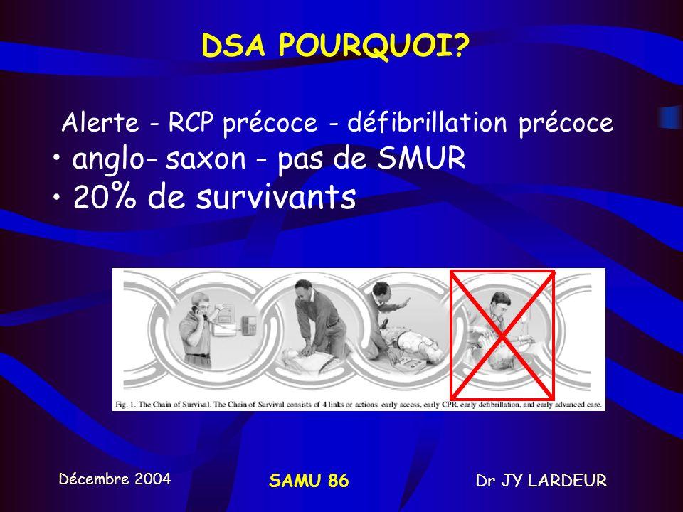 DSA POURQUOI. Alerte - RCP précoce - défibrillation précoce.