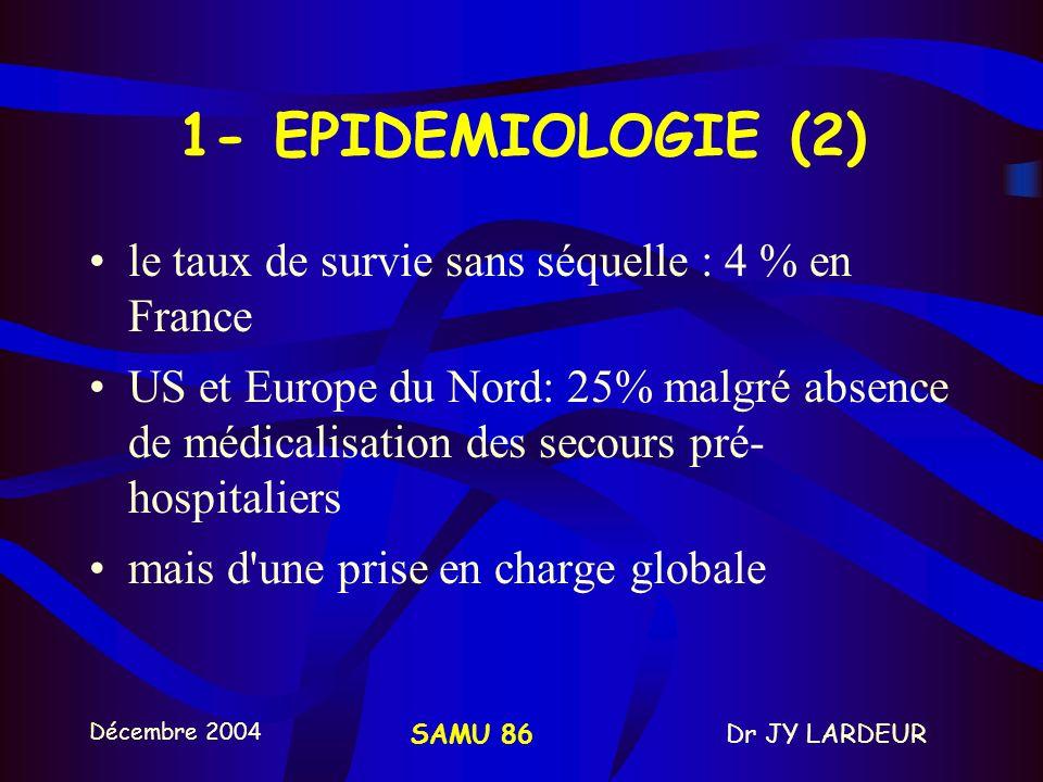 1- EPIDEMIOLOGIE (2) le taux de survie sans séquelle : 4 % en France