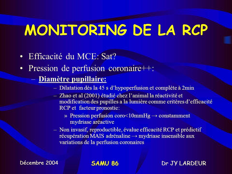 MONITORING DE LA RCP Efficacité du MCE: Sat