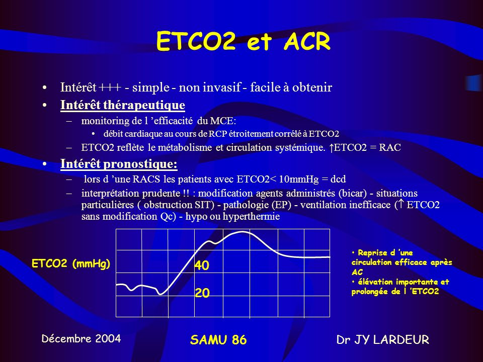 ETCO2 et ACR Intérêt +++ - simple - non invasif - facile à obtenir