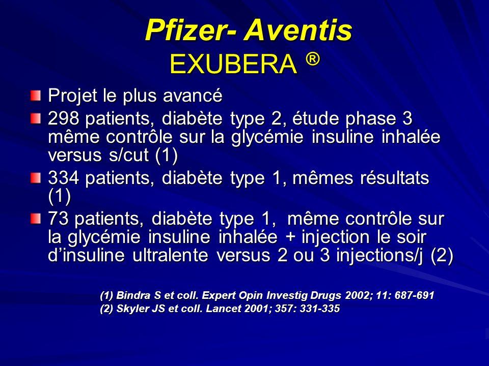 Pfizer- Aventis EXUBERA ®