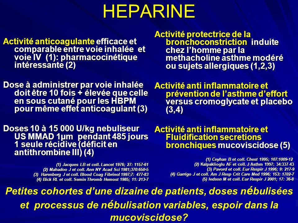 HEPARINE Activité protectrice de la bronchoconstriction induite chez l'homme par la methacholine asthme modéré ou sujets allergiques (1,2,3)