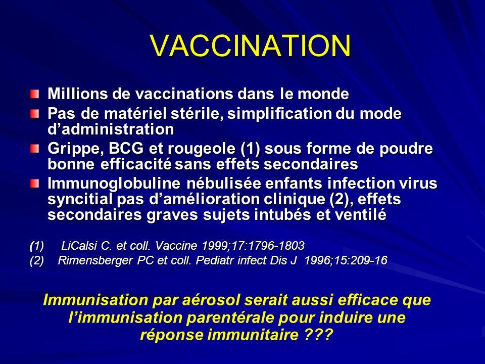 VACCINATION Millions de vaccinations dans le monde