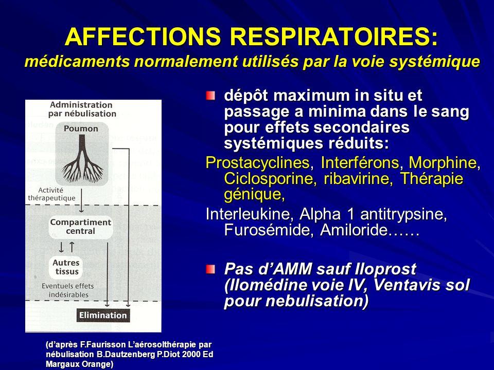 AFFECTIONS RESPIRATOIRES: médicaments normalement utilisés par la voie systémique