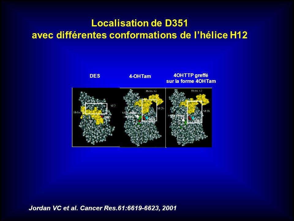avec différentes conformations de l'hélice H12