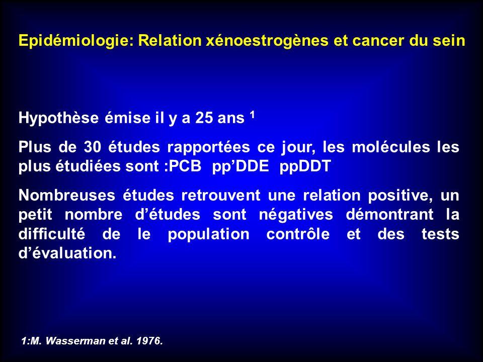 Epidémiologie: Relation xénoestrogènes et cancer du sein