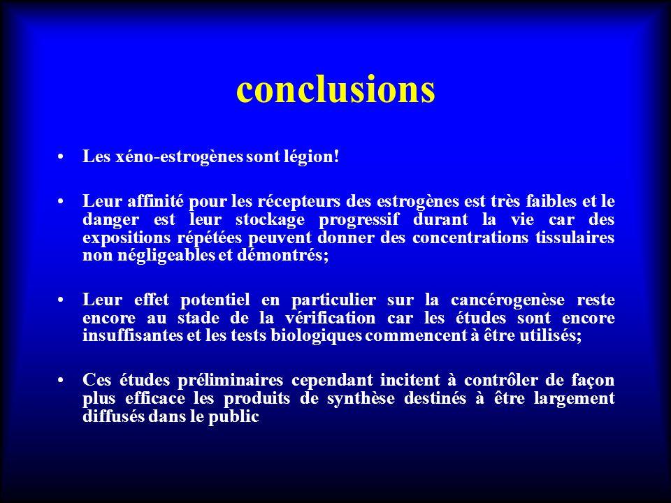 conclusions Les xéno-estrogènes sont légion!
