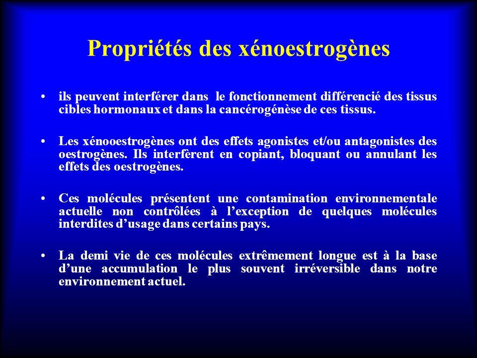 Propriétés des xénoestrogènes